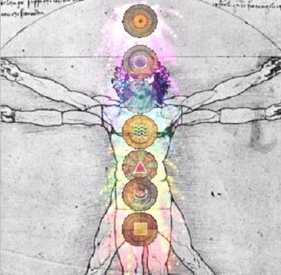 Chakras - centres of the vital force